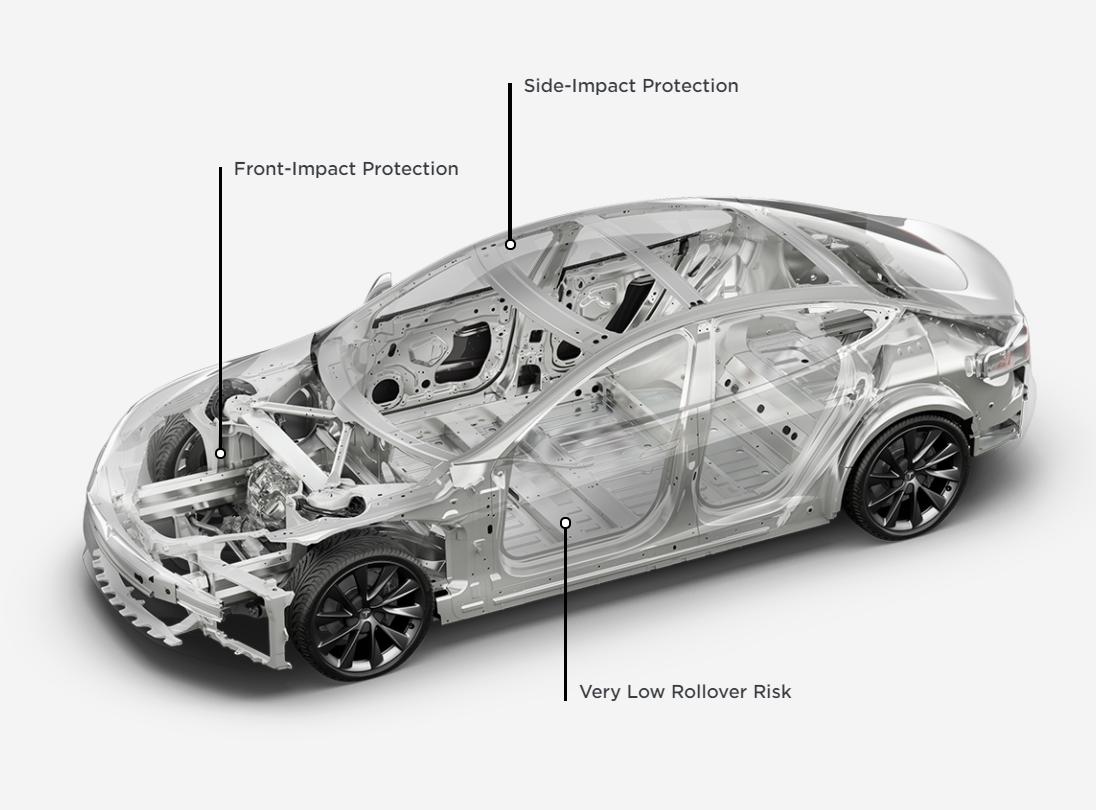 Tesla Model S Image 1