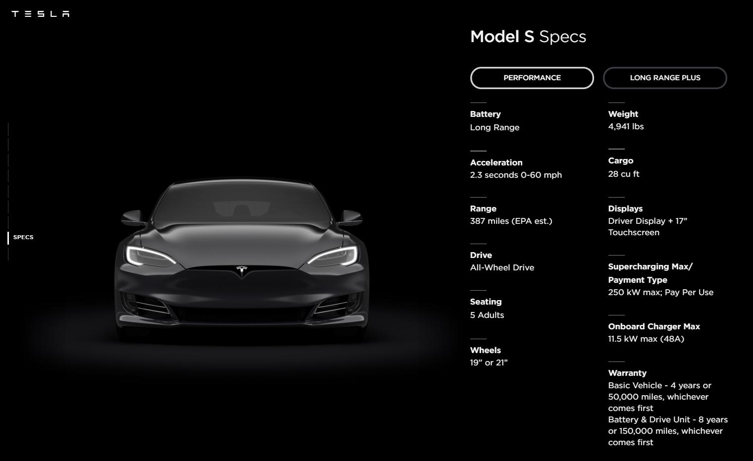 Tesla Model S Image 4