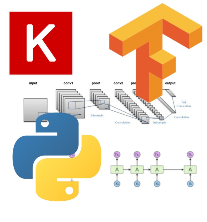 Keras with TensorFlow Course - Python Deep Learning and Neural Networks for Beginners Tutorial Image'